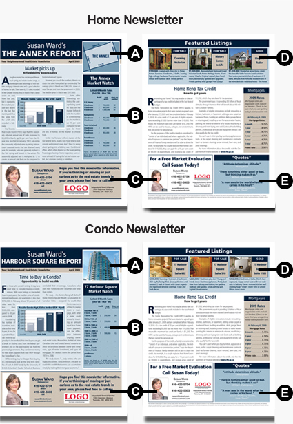 Clear Communications  Real Estate Newsletters  Toronto  Farming